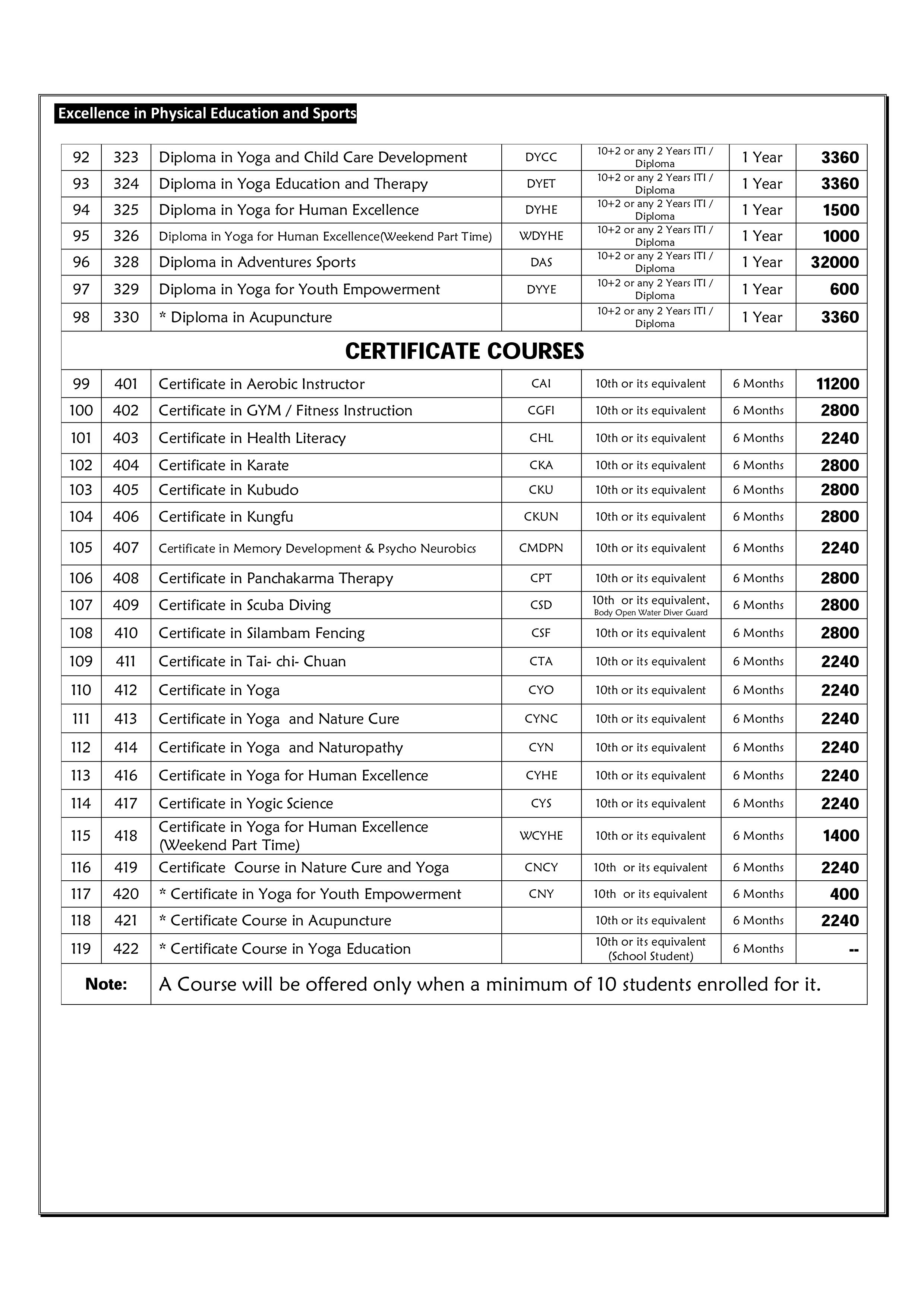 TNPSU DDE List of Courses 2016-17 4